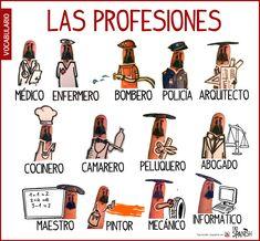 Las profesiones en español, vocabulario español