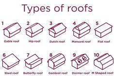 dutch roof - Google Search