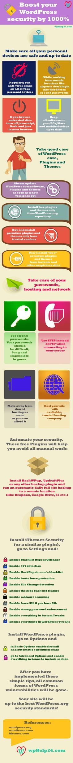 """Infographic: How to protect your WordPress site from hackers and boost security by 1000 %. Don't install """"free""""premium WordPress pluginsand themes from torrents andother suspicious sites. Host your #WordPress #site witha reliable and trusted hostingcompany. Learn more..."""