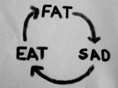 fat-sad-eat-guilt-cut-sad-eat-fat...