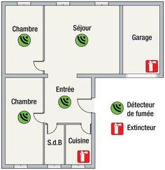 Sécurité de l'habitat : où poser un détecteur de fumée - http://www.systemed.fr/