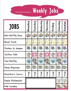The Art of Responsibility: Job Chart from The Artful Child