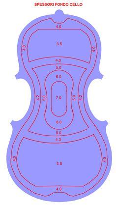 Liuteriaitalia :: Leggi argomento - primo violoncello