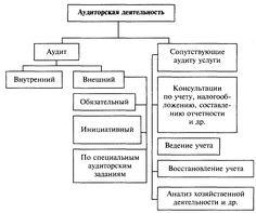 Астана Аудит Сервис   Наши аудиторские и бухгалтерские услуги  Informations by number :  Информация по номеру :  +77779146036(whatsupp) +77079146036(whatsupp and viber) +77013783267 (whatsupp and viber)  Наш официальный сайт astana-audit.ru @mail: astanaaudit_servic@bk.ru