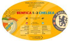 Quanto vale cada um dos finalistas da Liga Europa