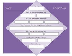 POETRY - These easy to follow templates help students become comfortable writing their own poetry. Grades 5-9. $