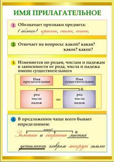Гдз по русскому языку 4 класс зеленина хохлова 1 часть онлайн