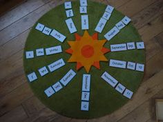THE LEARNING ARK - Elementary Montessori : Months of The Year