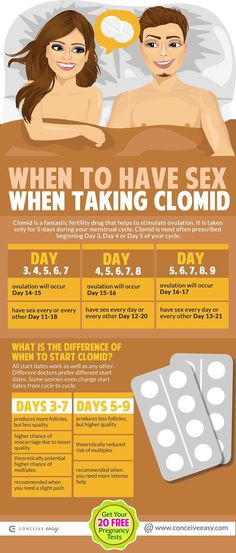 Clomid is a fantastic Fertility during that helps to stimulate ovulation. It's taken only 5 days during your menstrual cycle. Pregnancy Help, Pregnancy Care, Trying To Get Pregnant, Getting Pregnant, Pelvic Inflammatory Disease, Pcos Infertility, Endometriosis, Clomid, Fertility Diet