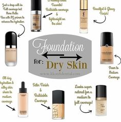 A combination skin type is the most hard to look after because it requires a balancing act to keep the dry skin appropriately hydrated and the oily skin moisturized utilizing a different method. Makeup Tips For Oily Skin, Makeup 101, Makeup Guide, Makeup Dupes, Skin Makeup, Skin Tips, Makeup Moisturizer, Moisturiser, Makeup Goals