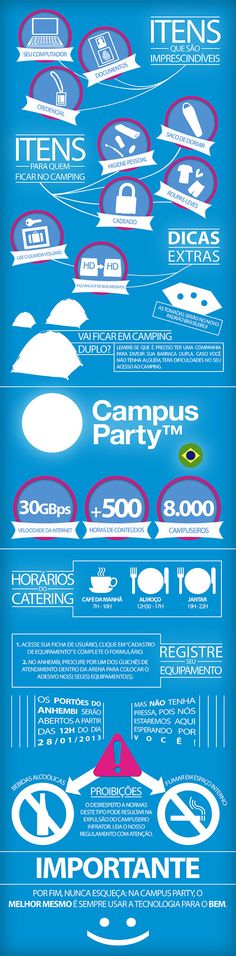 infográfico oficial da Campus Party 2013 #cpbr6
