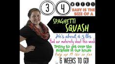 34 Week Pregnancy Update ♥