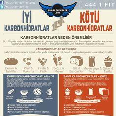 Hemen her gıda ürünü ile karbonhidrat almaktayız. Peki iyi karbonhidrat mı, kötü karbonhidrat mı tüketiyoruz? #spor