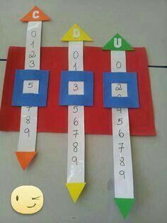Visual result related to the ten tent house board - Kinderspiele Preschool Math, Math Classroom, Kindergarten Math, Classroom Decor, Teaching Aids, Teaching Math, Math Games, Preschool Activities, Math Projects
