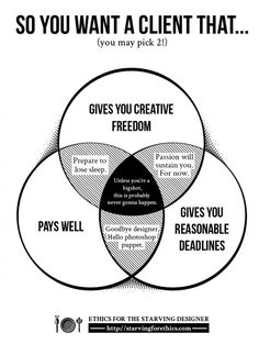 I think Marc learned this a long time ago.  But he could stand a reminder.  Working in the creative industry is hard.