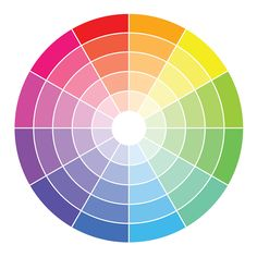 Color Theory How to Perfectly Pair Artworks in Your Home Using the Color Wheel Color Wheel Lesson, Color Wheel Projects, Color Wheel Art, Split Complementary Colors, Tertiary Color, Color Wheel Interior Design, Colour Wheel Combinations, Color Combinations, Color Wheel Fashion