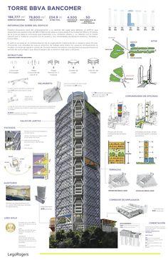 Noticias BBVA   Torre BBVA Bancomer, aportación al paisaje urbano - (Banco Bilbao Vizcaya Argentaria)