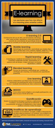 Opciones-del-e-learning.jpg (1430×3300)
