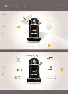Nespresso kitchenaid design case study