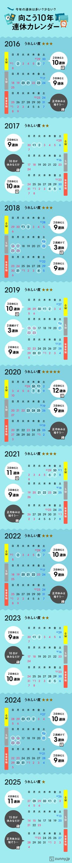 I have no idea of what this infografica is about, but I'm love with Japanese things