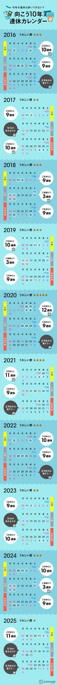 10年先まで! 「大型連休」一覧カレンダー | ZUNNY インフォグラフィック・ニュース