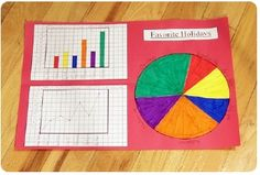 Graphing Activity, Graphing Lesson, Graphing Project elementary-math-art-lessons