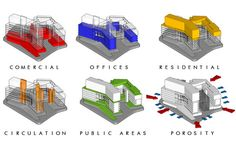 minimal architecture and urbanism - Vila Prudente Multifunctional Complex . - minimal architecture and urbanism – Vila Prudente Multifunctional Complex - Cultural Architecture, Minimal Architecture, Sustainable Architecture, Architecture Design, Architecture Program, Architecture Concept Diagram, Architecture Diagrams, Kindergarten Design, Mix Use Building