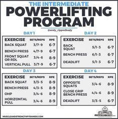 The Intermediate Powerlifting Program | RippedBody.com