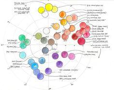 great color wheel