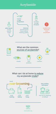 Acrylamide infographic: How to reduce acrylamide formation at home (EUFIC)