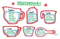 Measurements... I can't tell you how many times we are trying to figure out how many cups are in a gallon. I can't seem to remember it ever!