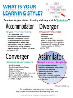 What is your learning style?  Good tool to use with your students during the first week of school.