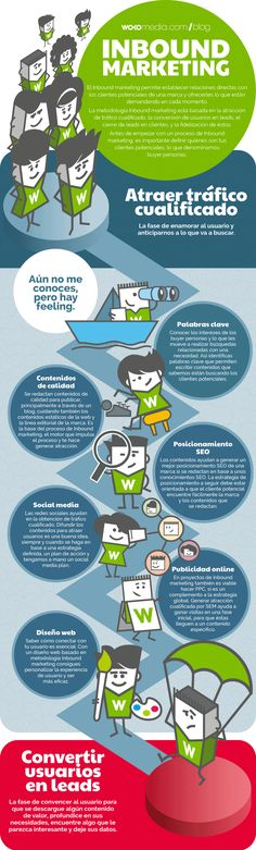 Qué es Inbound Marketing #infografia #infographic #marketing | TICs y Formación