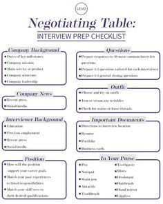 Interview Prep Checklist from #LevoLeague #NegotiatingTable:
