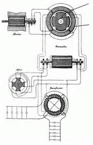 Visit Tesla Generator where you'll find trusted and reliable Tesla Free Energy Generator Resources. Access the Tesla Generator Blueprints here. War Of Currents, Nikola Tesla Patents, Tesla Generator, Nicola Tesla, Einstein, Zero Point Energy, Physicist, Electrical Engineering, Chemical Engineering