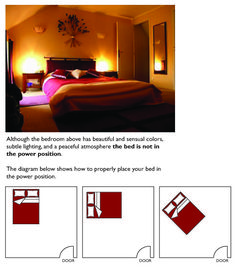 "Feng Shui Bedroom – Find everything you need to know to ""feng shui your bedroom."""