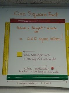<3 this one! Square foot poster