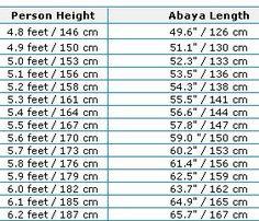 176 cm in feet