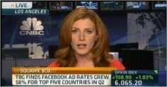 Find Facebook, Trading Company, Social Media, Ads, Watch, Digital, Clock