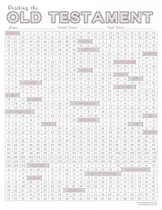 Old Testament Reading Chart!