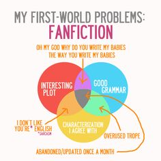 It's not easy to find good fanfics.