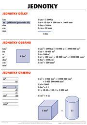 Převody jednotek Teaching, Maths, School, Rv, Google, Geometry, Motorhome, Education, Camper
