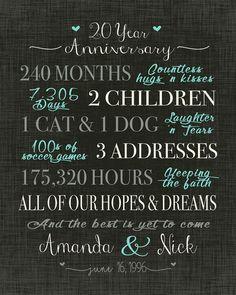 82a773c428af0 20 Year Anniversary Gift Wedding Anniversary Gift by KeepsakeMaps 25th  Anniversary Gifts