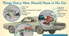 """theenginseer: """"ratak-monodosico: """"What Every Man Should Have in His Car: An Illustrated Guide """" This is what everyone should have in their car, just in case."""