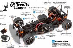 RC Car Parts