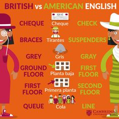 English Class, Learn English, British And American English, Confusing Words, Cambridge University, English Language Learning, Learning Resources, Vocabulary, Teaching