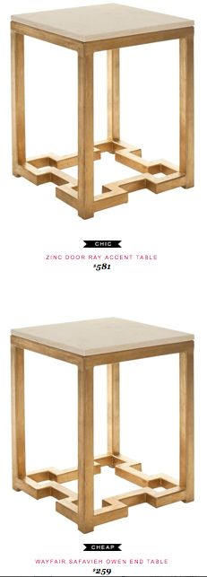 Zinc Door Ray Accent Table $581  -vs-  Wayfair Safavieh Owen End Table $259
