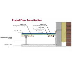 Best Raised Floor System Images On Pinterest Flats Raising And - Raised floor construction detail