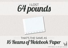 I lost 64 pounds! That is the same as 16 reams of notebook paper. #ilostwhat #bodybyvi