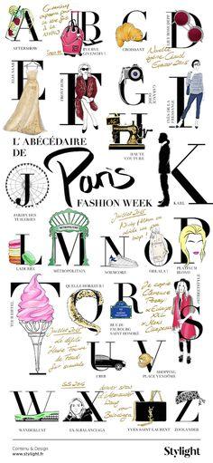 Infographie : parlez-vous fashion (week) ?